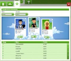 Good game poker : Un classement en ligne !